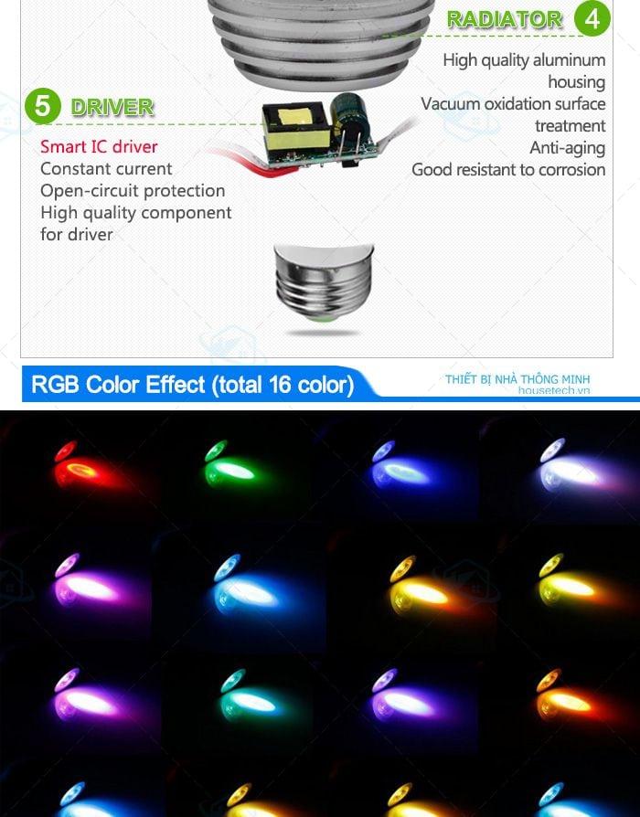Đèn led đổi màu giá rẻ