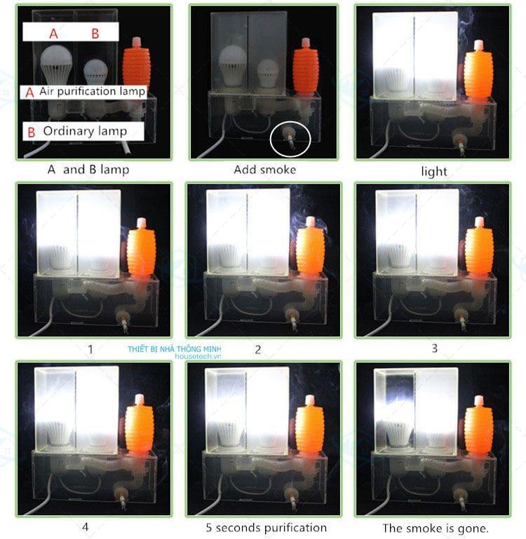 Thử nghiệm bóng đèn làm sạch không khí